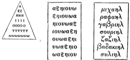 (British Museum, Gnostic gem, No. G. 33). (Kenyon, Greek Papyri, p. 123). (Ibid., p. 123. These names read Michael, Raphael, Gabriel, Souriel, Zaziel, Badakiel, and Suliel).