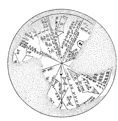 Assyrian star map from Nineveh (K 8538). Counterclockwise from bottom: Sirius (Arrow), Pegasus + Andromeda (Field + Plough), [Aries], the Pleiades, Gemini, Hydra + Corvus + Virgo, Libra. Drawing by L.W.King with corrections by J.Koch. Neue Untersuchungen zur Topographie des Babilonischen Fixsternhimmels (Wiesbaden 1989), p. 56ff. http://doormann.tripod.com/asssky.htm