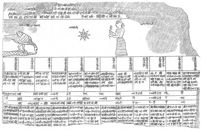 babylonian astrology and astronomy - photo #6