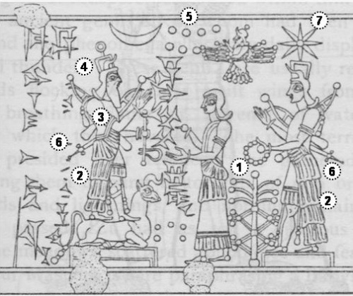 "This illustration is cited as appearing as Figure 446 in ""Cook (1964 Vol. 1 p.576-7),"" which I take to refer to Cook H. J., ""Pekah,"" Vetus Testamentum 14 1964, figure 446, ""Ramman the Bellowing One,"" pp. 576-7. I have not been able to locate a copy to verify the reference. <br /> This illustration allegedly portrays Ramman, ""The Bellowing One,""or Adad, who is ""commonly represented on the cylinders as standing on the back of a bull (Figure 446) or as planting one foot on a bull.""<br />  I am not certain that the deity is standing on a bull at all. It could be Mushshushu, a dog-shaped dragon from Mesopotamian legend. <br />  To my eye, this illustration portrays the Moon God, Sin, whose inverted crescent appears above his head. <br />  The Assyrian national god Ashur appears in his winged conveyance, next to the seven celestial bodies of Babylonian cosmogony.<br />  The goddess Ishtar appears at far right, her eight-pointed star at her head, and her typical warlike regalia on her back. Before her is a sacred tree. I do not know who the figure at the center of this illustration portrays."