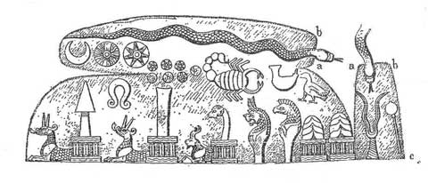 I have been unable to source the origin of this illustration, which resembles the Boundary Stone of Ritti-Marduk, British Museum No. 90,858, in so many details. It is possible that the illustration is a modern artifice, integrating components from the Boundary Stone, which is dated to the reign of Nebuchadnezzar I, circa 1120 BCE. The subject matter is obviously of the Babylonian zodiac. If you locate the source of this illustration, please advise me so that I may update this page.  Along the top is stretched a serpent, signifying a particular constellation. Beneath its tail is the inverted crescent of the Moon God Sin, the Four-Pointed Star or rosette of Shamash, the Sun God, and the Eight-Pointed Star of Ishtar. Celestial figures, seven in number, perhaps illustrating the cosmos as understood by the Babylonians of that era, are followed by the Scorpion, which is opposite the Zodiacal Bull in Taurus, not depicted.  The remaining features in the lower register exceed my scholarship, which is meager. If you can interpret them, I would be grateful for assistance. I observe that the composite creatures in the lower register are seven in number, perhaps corresponding to the chthonic creatures associated with Tiamat. It also occurs to me that they may portray the great temples of the gods in their various cities and cult centers.  I found this illustration on this page:  http://www.google.co.th/imgres?imgurl=http://www.redicecreations.com/specialreports/2006/01jan/annunaki10.jpg&imgrefurl=http://pixshark.com/babylonian-zodiac.htm&h=206&w=480&tbnid=UtiwYm8SfNjwcM:&zoom=1&docid=BJ1iXAxTrNnHSM&ei=mTA9VbaUIILJuATc7YBA&tbm=isch&ved=0CCgQMygJMAk The link below is to the Boundary Stone of Ritti-Marduk.  http://www.britishmuseum.org/research/collection_online/collection_object_details/collection_image_gallery.aspx?partid=1&assetid=135127&objectid=369364