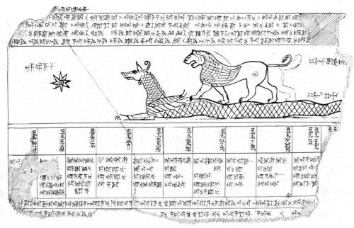 This illustration is from a page on Babylonian astronomy hosted by the science faculty of the Mathematical Institute of Utrecht University.  http://www.staff.science.uu.nl/~gent0113/babylon/babybibl_fixedstars.htm A dedicated work assessing the influences of Chaldean astrology on later Greek and Roman knowledge can be found in Franz Cumont, Astrology and Religion Among the Greeks and Romans, 1912.  Full text available for download at several locations on the net, including: http://theosnet.net/dzyan/miscpubs/Astrology_and_Religion.pdf