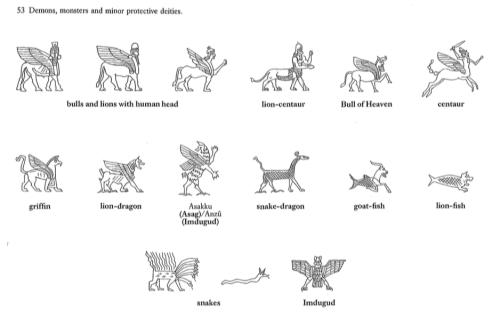 Demons, monsters, and minor apotropaic deities, from Jeremy Black and Anthony Green, Demons & Symbols of Ancient Mesopotamia, 1992, p. 64. https://books.google.co.th/books?id=pr8-i1iFnIQC&redir_esc=y