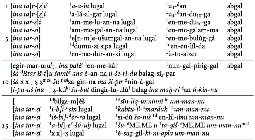 Seleucid text, Uruk, W 20030,7. Excerpt from Selz, Of Heroes