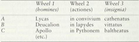 Giordano Bruno, De umbris, 163
