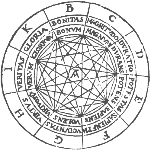 Ramon_Llull, Ars Magna, Fig_1