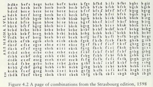Raymond Llull, Combinations, Strasbourg ed 1598