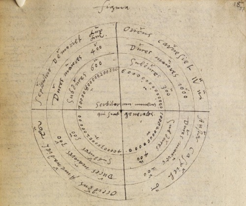 Chart_in_the_hand_of_Dr_John_Dee._Steganographiae
